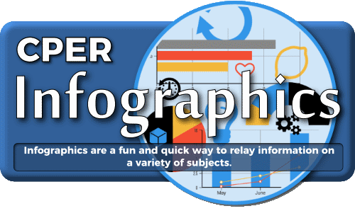 Infographics ns2 400